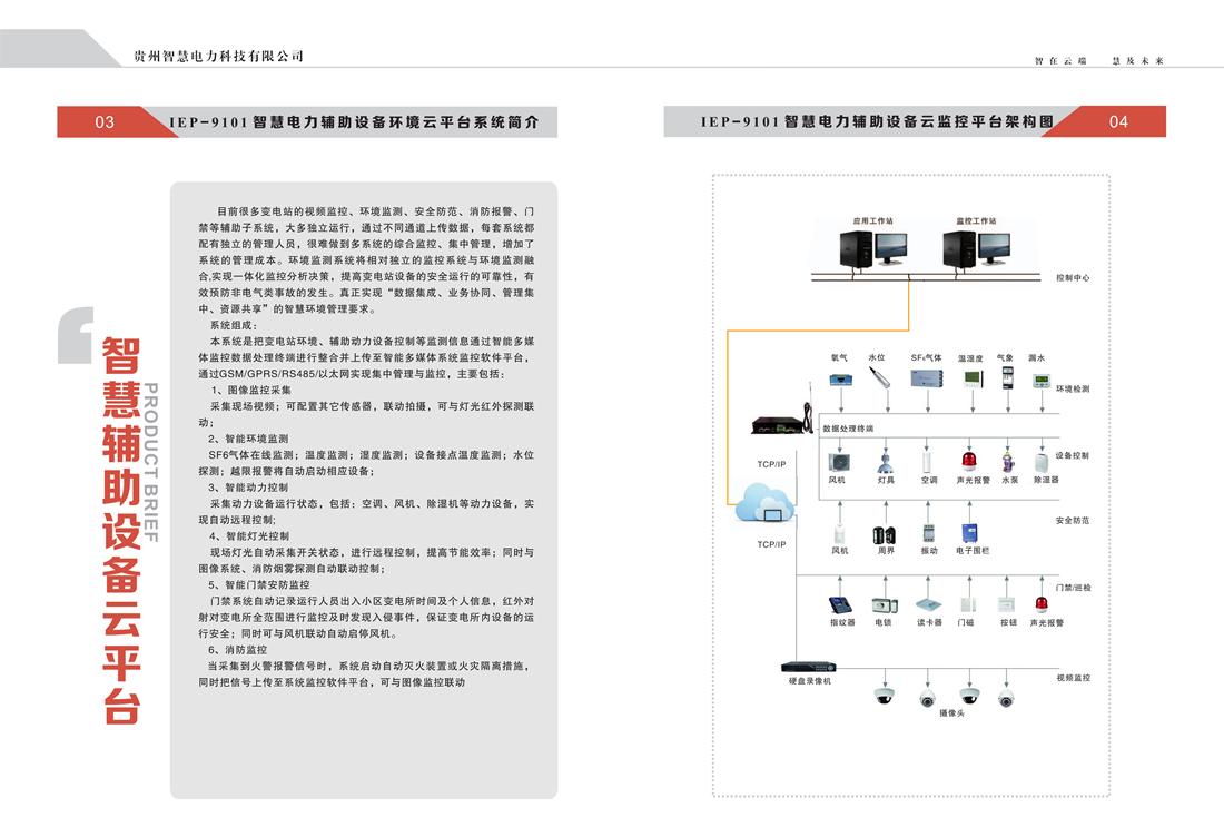 贵州亚博国际版电力科技有限公司  产品手册_03_副本.png