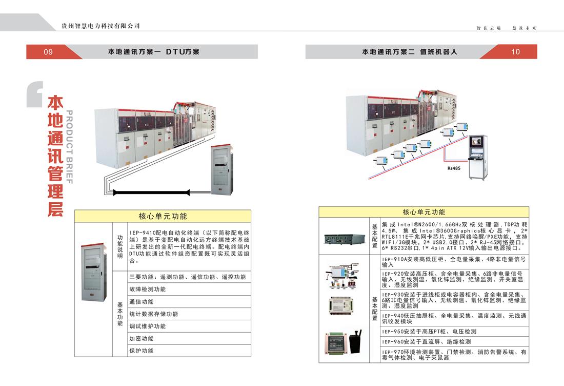 贵州亚博国际版电力科技有限公司  产品手册_06_副本.png